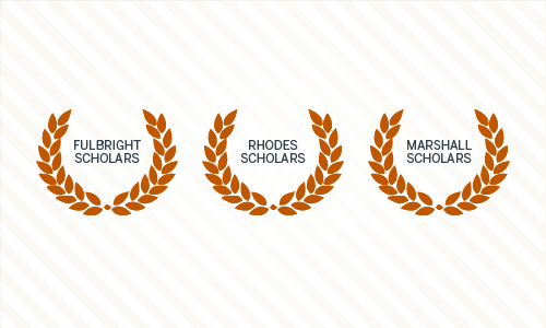 Academics icons